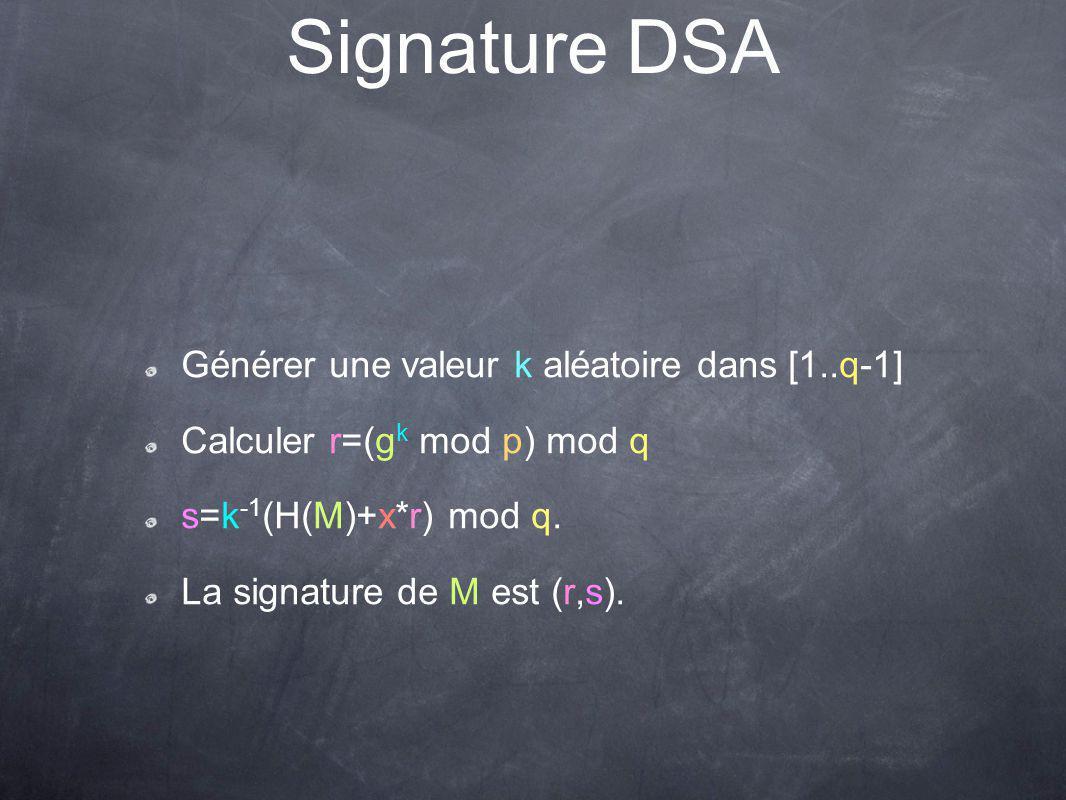 Signature DSA Générer une valeur k aléatoire dans [1..q-1]